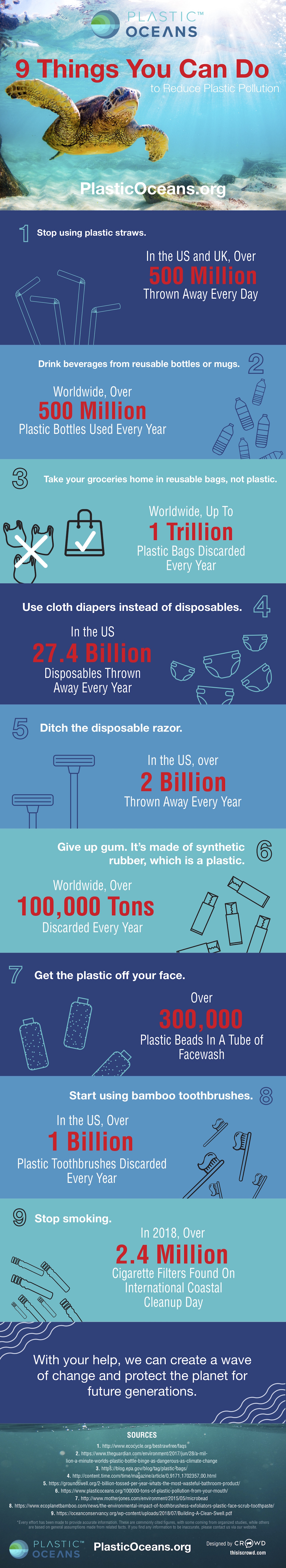 Infographic: 9 Things You Can Do to Reduce Plastic Pollution