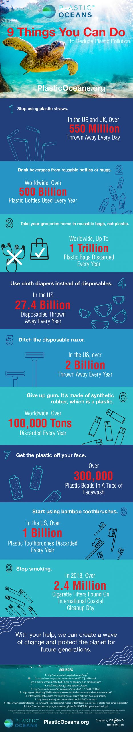 9 Tips to Reduce Plastic Pollution Infographic.