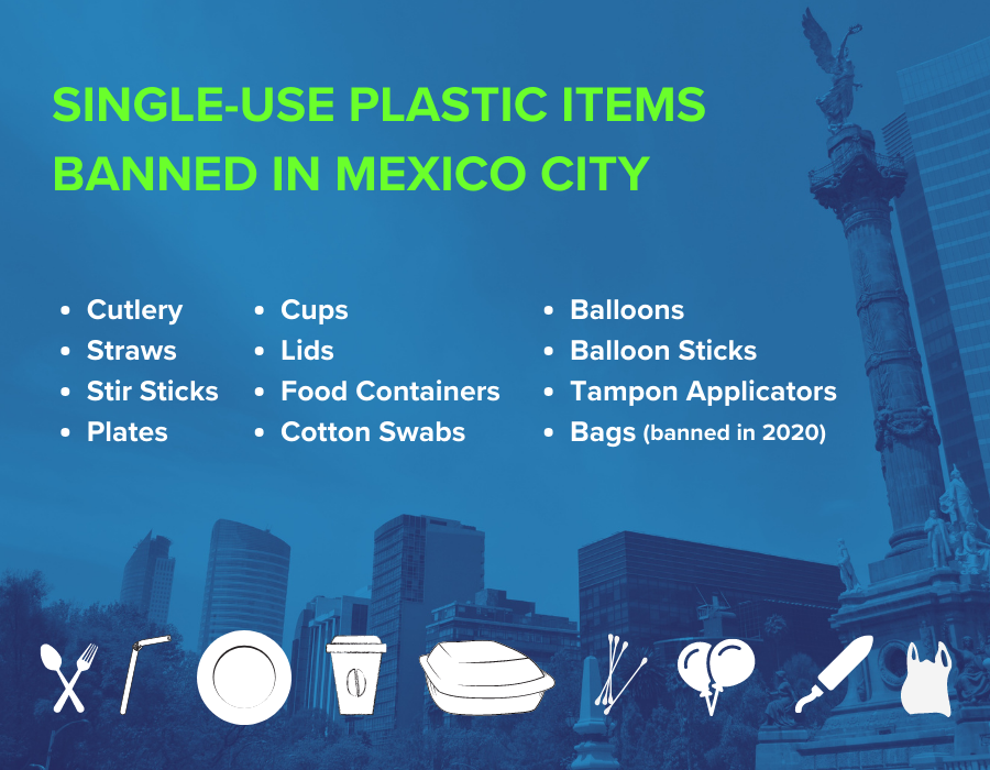 Mexico City's banned single-use plastic items